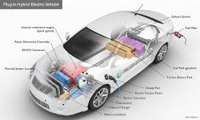 Alternative Fuels Data Center How Do Plug In Hybrid Electric Cars
