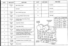 95 yj fuse box data wiring diagrams \u2022 1995 Jeep Wiring Diagram jeep wrangler yj fuse box diagram wire center u2022 rh ottohome co 95 jeep sahara 95 jeep wrangler 3