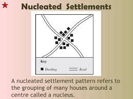 Settlement Patterns Mesmerizing Settlement Patterns