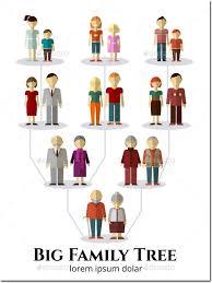 Blank Family Tree 4 Generations 20 Family Tree Templates Chart Layouts