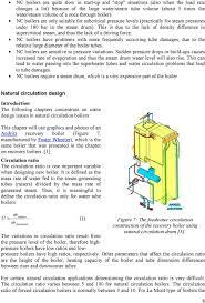 Steam Boiler Design Pdf Steam Water Circulation Design Pdf Free Download
