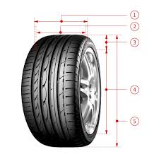 Commercial Tyre Load Rating Chart Basic Tire Information Tire Care Safety Learn