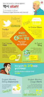 Olleh Chart Kt Olleh Mobile Infographic To Foreigners In Korea Premium