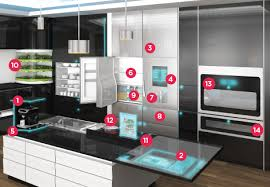 Kitchen Innovations Alluring Kitchen Tools New Gadgets To Make Life Easier
