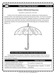 Autism Differential Diagnosis
