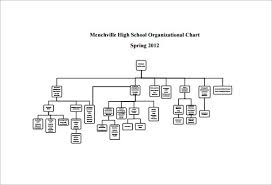 School Organizational Chart Template Cv Examples And Samples