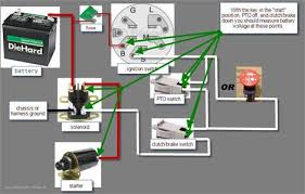 riding mower solenoid wiring diagram questions & answers (with Scott Riding Mower Wiring Diagram S at Battery Powered Lawn Mower Wiring Diagram