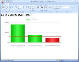 Ssrs Chart Data Label Expression Column Chart Paul Turleys Sql Server Bi Blog