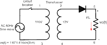 half wave rectifier the half wave rectifier circuit out filter circuit