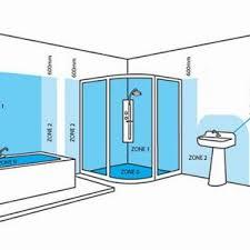 bathroom lighting zones. Bathroom Electric Heater Regulations New Bathroomghting Zones Explained Gorgeous Led Lighting Zone