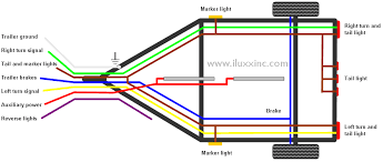 best sample trailer light wiring diagram modern designing narrow describing electric connector diffe color cable