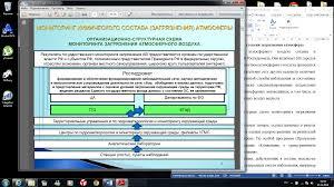 Основные методы мониторинга атмосферного воздуха В составе Государственной службы наблюдения за состоянием атмосферного воздуха действуют также специализированные подсистемы мониторинга в частности