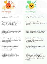 don t be surprised when your employees quit resources for humans these differences make a huge impact looking at just one example of a basic management function goal setting shows this when employees were asked to