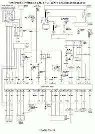 1995 gmc wiring diagram wiring diagrams best gmc truck starter wiring schematics wiring diagram 1972 gmc wiring diagram 1995 gmc wiring diagram