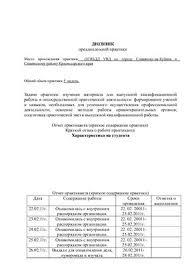 Отчет по практике Прохождение службы в ОГИБДД УВД по городу  Отчет по практике Прохождение службы в ОГИБДД УВД по городу Славянску на Кубани