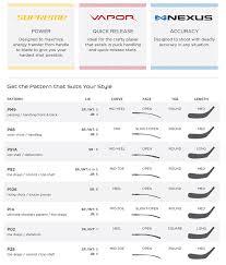 Bauer Stick Blade Chart Bauer Blade Chart B R Sports