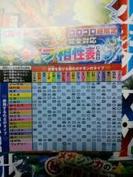 Weakness Chart Xy Pokemon X Y News Fairy Type Strengths And Weaknesses