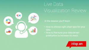 Choose The Right Chart Type For Your Data Live Data Visualization Review_replay