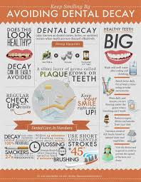 Dental Implant Compatibility Chart Keep Smiling By Avoiding Dental Decay Infographic Are You