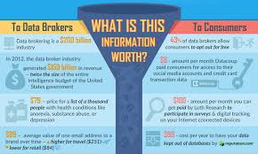 Data Broker Datas Moral Dilemma How To Monetize And At What Cost