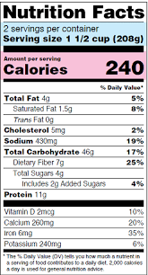 Carbs Per Serving Chart Diabetes And Carbs Eat Well With Diabetes Cdc