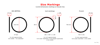 Road Bike Tire Size Conversion Chart Beginners Guide To Wheel Sizing Evans Cycles