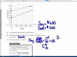 real world linear equations tessshlo