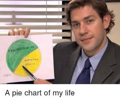 Office Pie Chart Distract Others Life Meme On Awwmemes Com