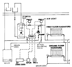open vented fully pumped system central heating and hot schematic wiring diagram