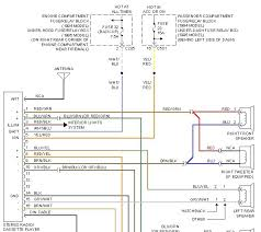 wiring diagram for honda civic radio wiring 95 honda civic radio wiring diagram 95 image on wiring diagram for 1995 honda