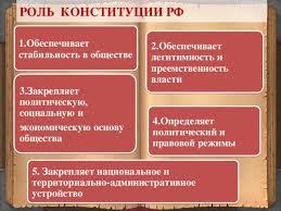 Функции конституций в зарубежных странах Авторская база  Конституция 1993 года курсовая работа юриспруденция