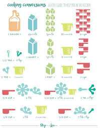 Ounces To Quarts Chart How Many Cups In A Quart Pint Gallon Free Printable Chart