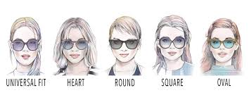 best eyegles for your face shape