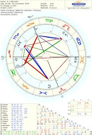 Natal Chart Cal Birth Chart Of Patti Smith American Poet Singer
