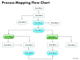 77 Reasonable Flowchart Microsoft Word Template