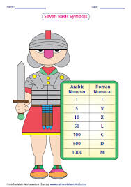 Number Numerals Chart Roman Numerals Chart
