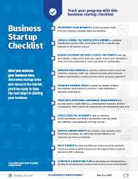 New Business Startup Checklist Business Startup Checklist Infographic Ct Corporation