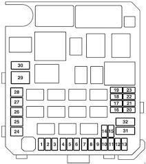 mitsubishi asx outlander sport fuse box diagram 2010 present mitsubishi asx outlander sport fuse box diagram 2010 present