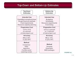 Estimating Project Time And Cost Ppt Download