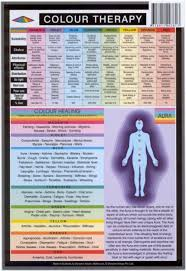 Color Therapy Chart Colour Light Therapy Chromotherapy Resources And Equipment