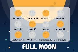 Lunar Calendar 2019 What Date Is The Full Moon