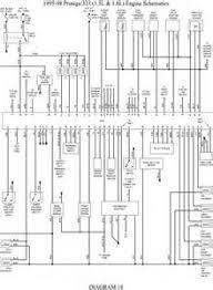 similiar 01 mazda protege lx diagrams keywords wire harness mazda protege moreover 1994 mazda protege wiring diagram