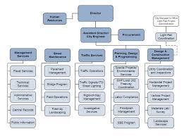 Organization Chart Street Transportation Organization Chart 9