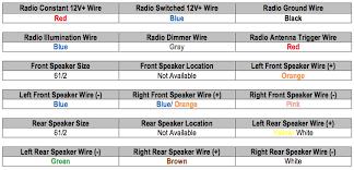 2014 hyundai sonata car stereo wiring diagram radiobuzz48 com hyundai elantra wiring harness at 2001 Hyundai Azera Wire Harness