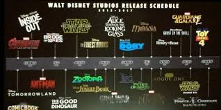 Disney Movie Chart Disney Highlights Upcoming Release Schedule At Cinemacon