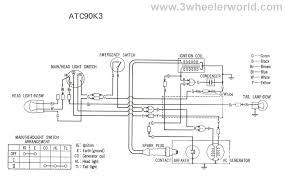 suzuki drz 400 wiring diagram suzuki ltr 450 wiring diagram hayabusa wiring diagram 1999 at Hayabusa Wiring Diagram