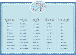 Your Avon Lady Joanna Avon Size Charts For Women Kid And
