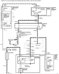 1995 honda civic wiring diagram schematics and wiring diagrams 1995 honda civic wiring diagram