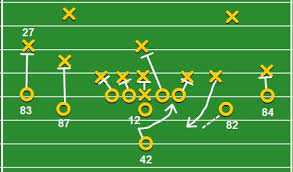 x's and o's green ellis's first td vs the lions, week 12, 2010 Football X And O Diagrams you can see the blocking assignments and green ellis's run in the play diagram above i have also included the defensive formation so you can see how they football x o diagrams