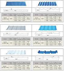aluminium corrugated roofing sheets pictures